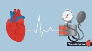 High blood pressure(hypertension)